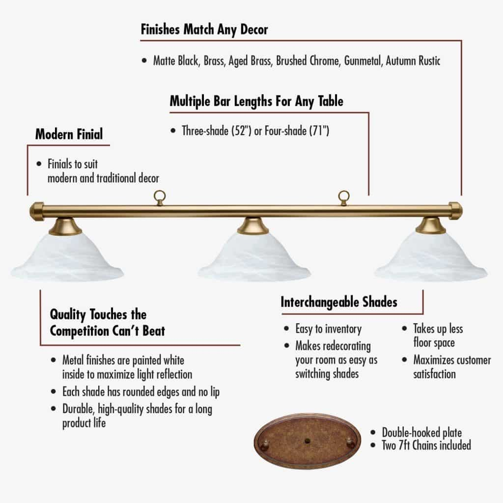 HJ Scott Aged Brass Bar 3 Glass Shade Billiard Table Light Details